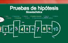 Bioestadistica-Prueba de hipotesis